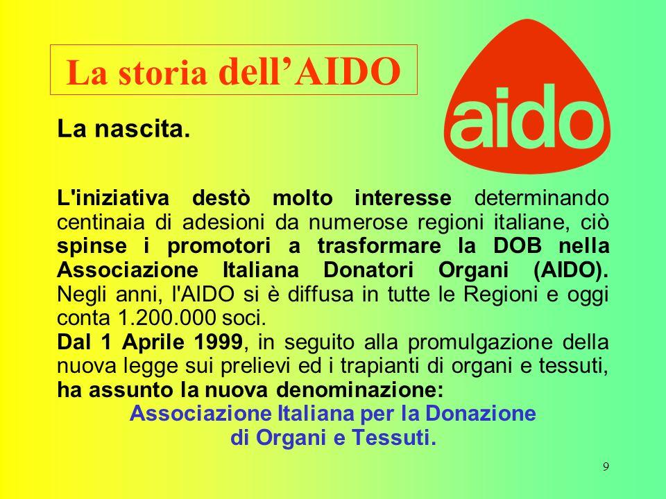 Associazione Italiana per la Donazione
