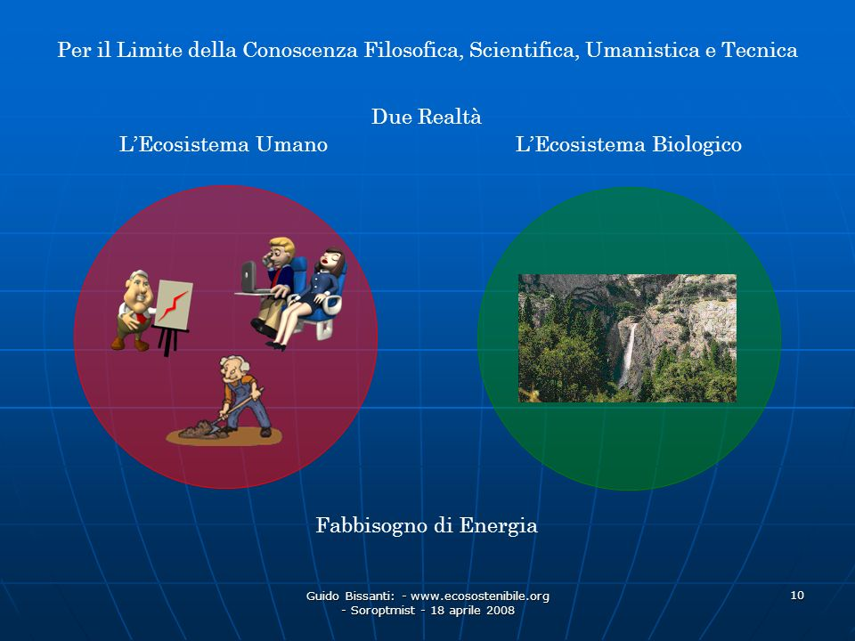 Guido Bissanti: - www.ecosostenibile.org - Soroptmist - 18 aprile 2008