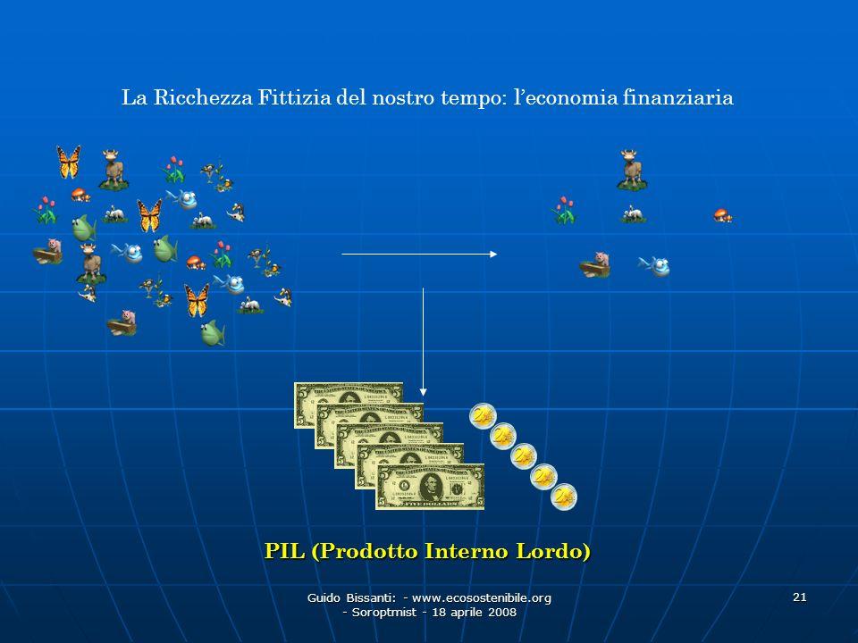 PIL (Prodotto Interno Lordo)