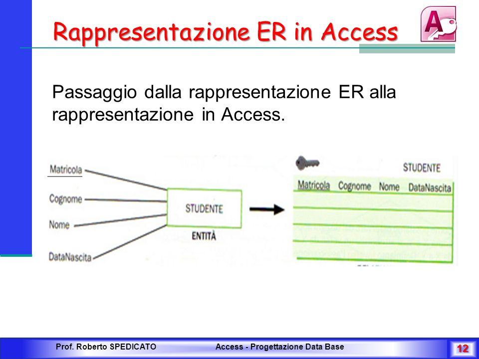 Rappresentazione ER in Access