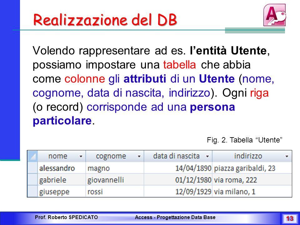 Realizzazione del DB