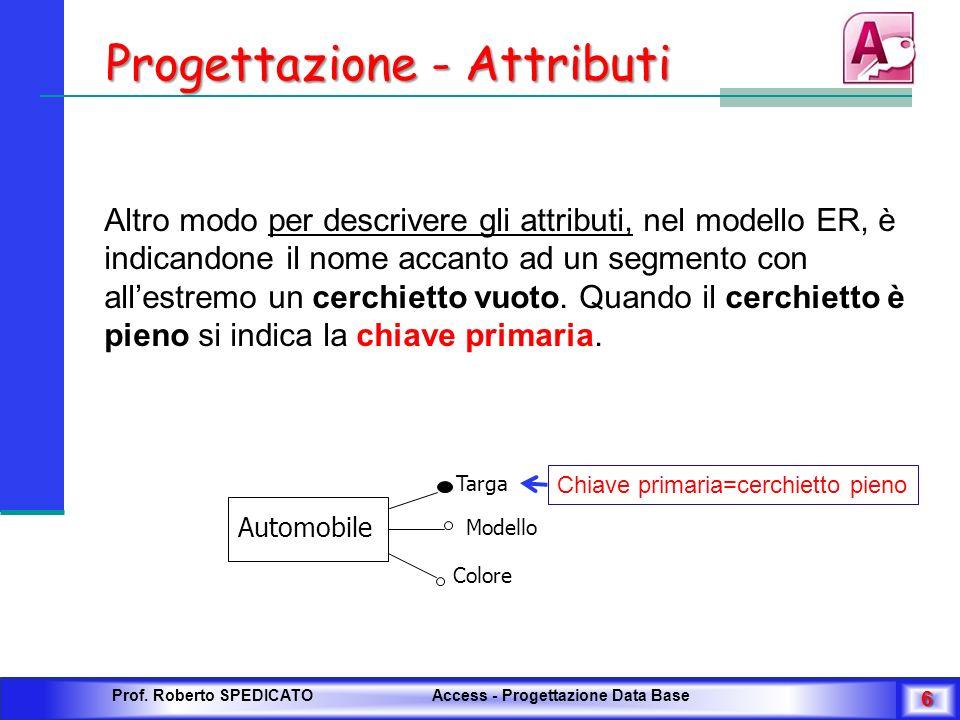 Progettazione - Attributi