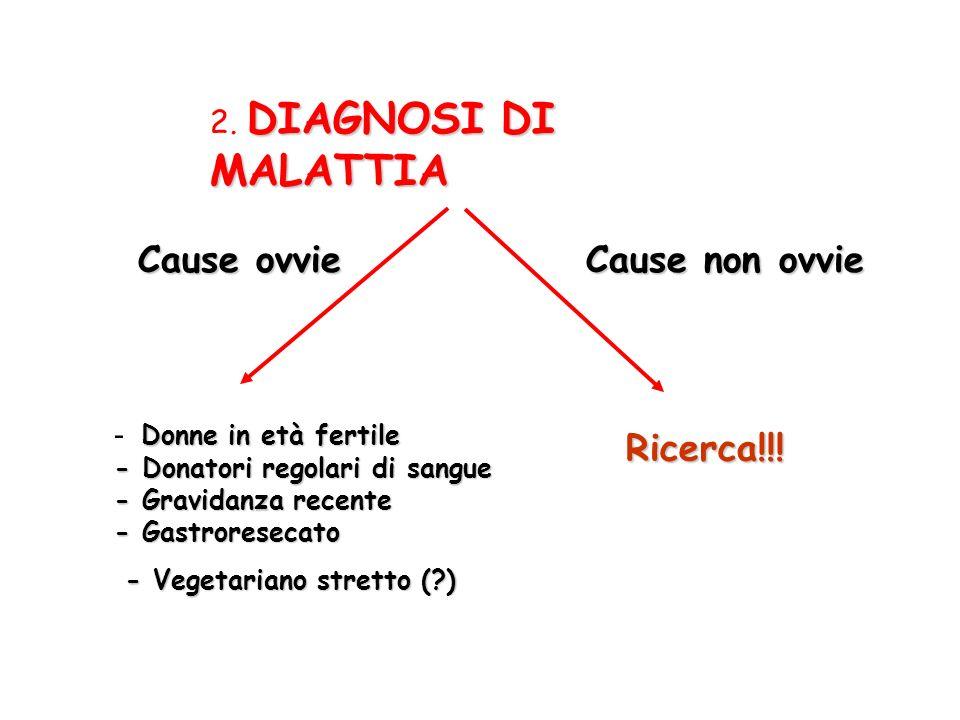Cause ovvie Cause non ovvie Ricerca!!! 2. DIAGNOSI DI MALATTIA