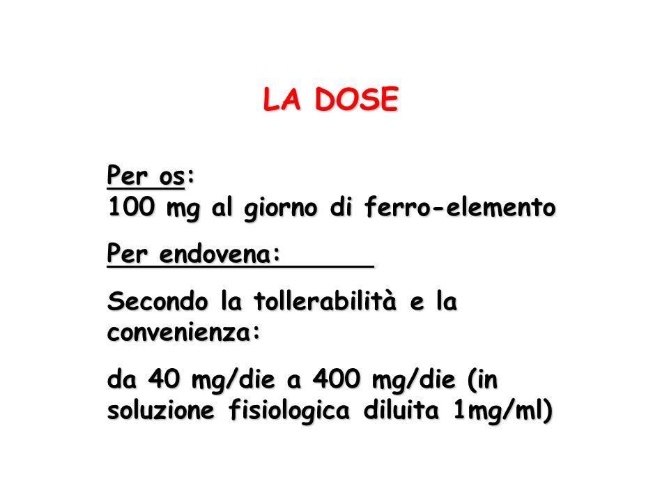 LA DOSE Per os: 100 mg al giorno di ferro-elemento Per endovena:
