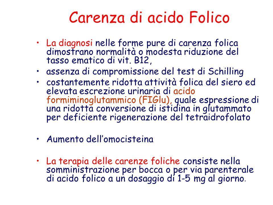 Carenza di acido Folico