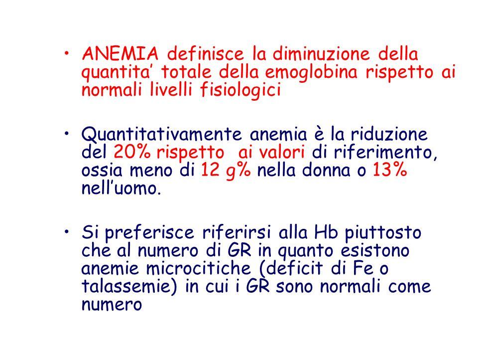 ANEMIA definisce la diminuzione della quantita' totale della emoglobina rispetto ai normali livelli fisiologici