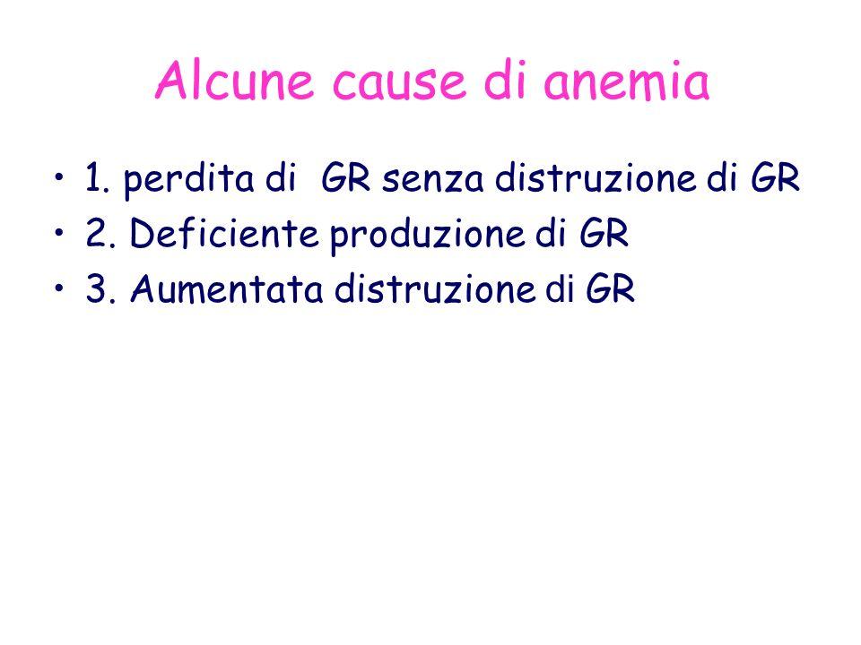 Alcune cause di anemia 1. perdita di GR senza distruzione di GR
