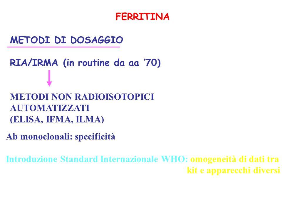 FERRITINA METODI DI DOSAGGIO. RIA/IRMA (in routine da aa '70) METODI NON RADIOISOTOPICI. AUTOMATIZZATI.