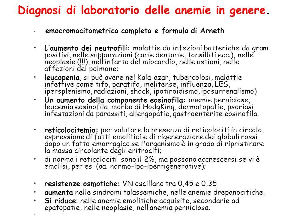 Diagnosi di laboratorio delle anemie in genere.