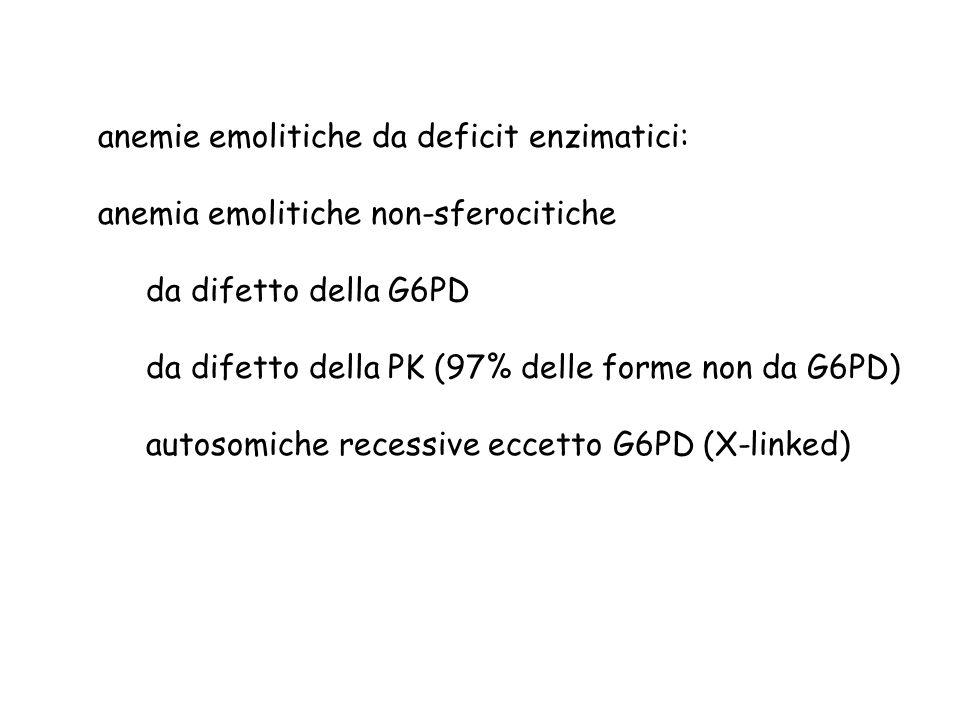 anemie emolitiche da deficit enzimatici: