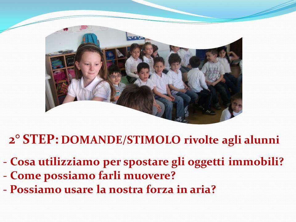 2° STEP: DOMANDE/STIMOLO rivolte agli alunni