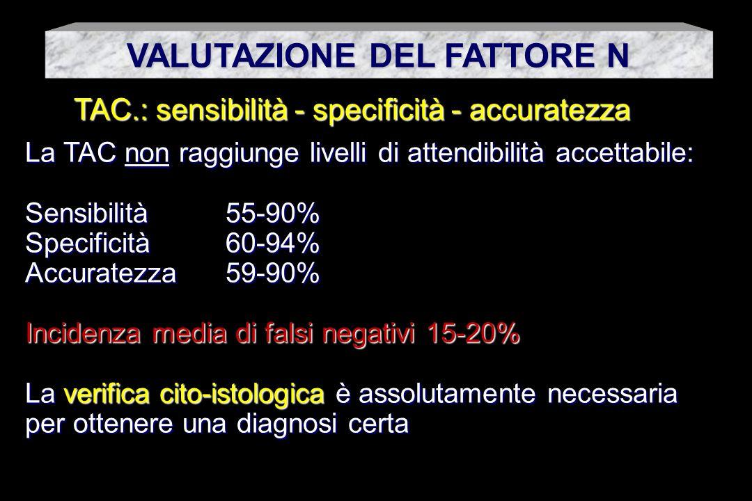 VALUTAZIONE DEL FATTORE N