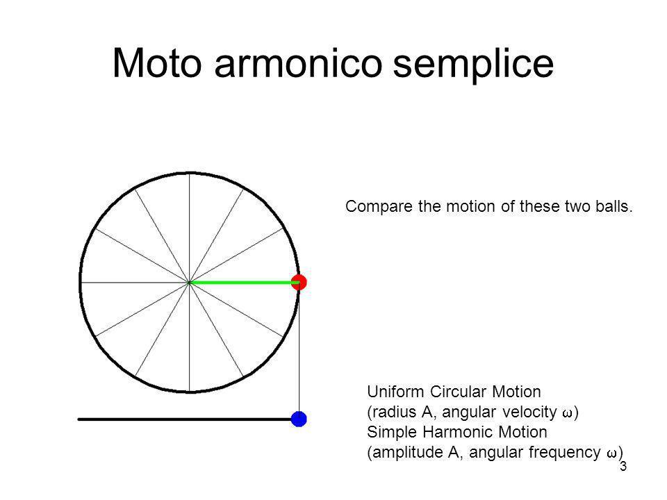 Moto armonico semplice