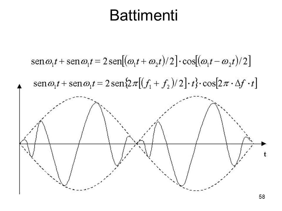 Battimenti