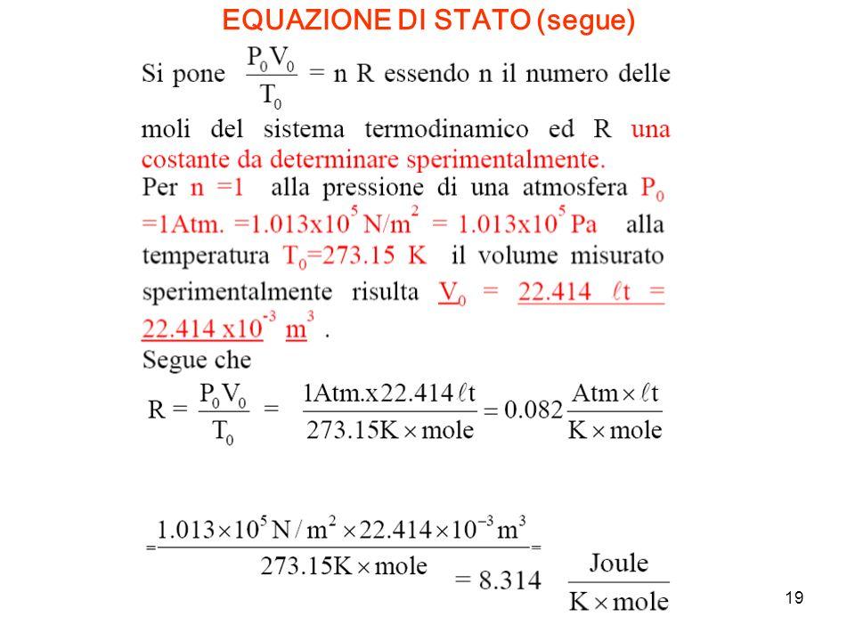 EQUAZIONE DI STATO (segue)