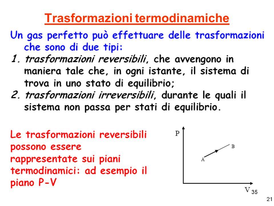 Trasformazioni termodinamiche