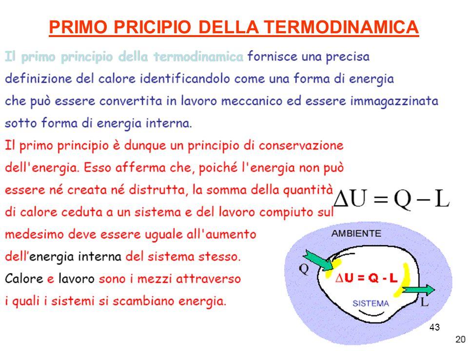 PRIMO PRICIPIO DELLA TERMODINAMICA