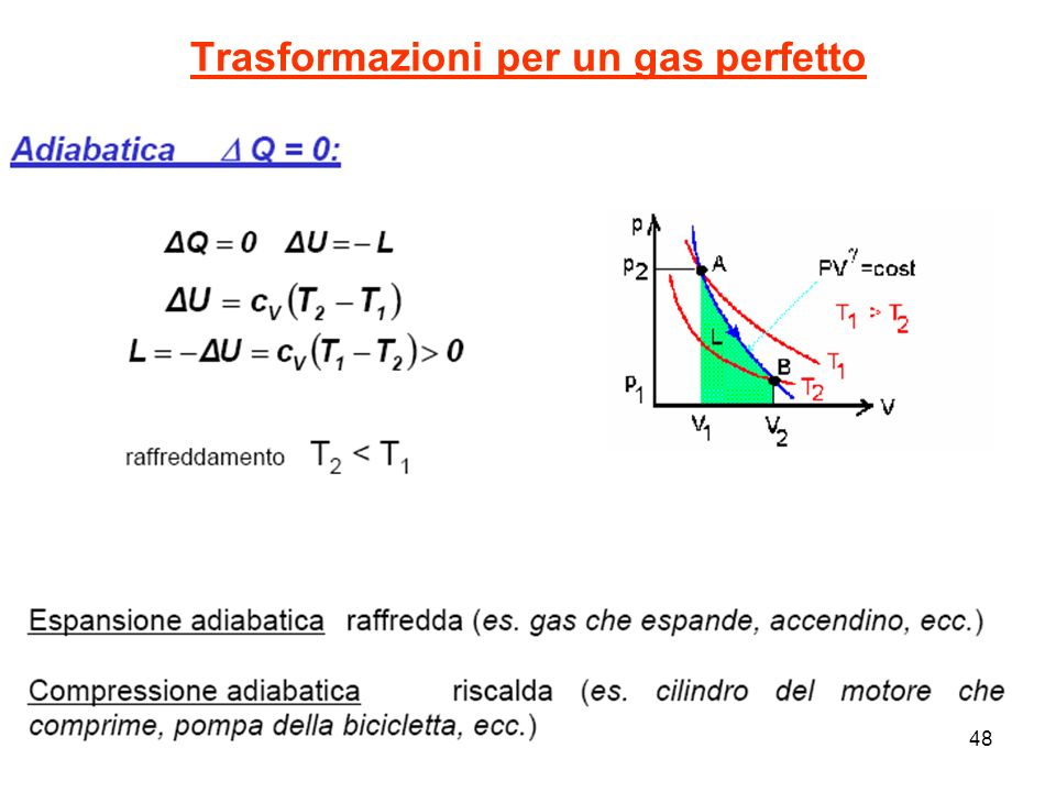 Trasformazioni per un gas perfetto