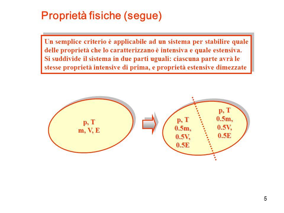 Proprietà fisiche (segue)