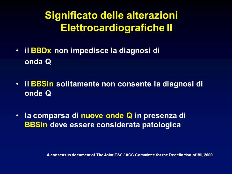 Significato delle alterazioni Elettrocardiografiche II