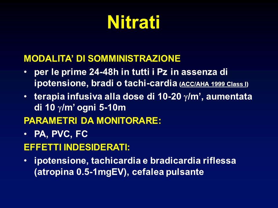 Nitrati MODALITA' DI SOMMINISTRAZIONE