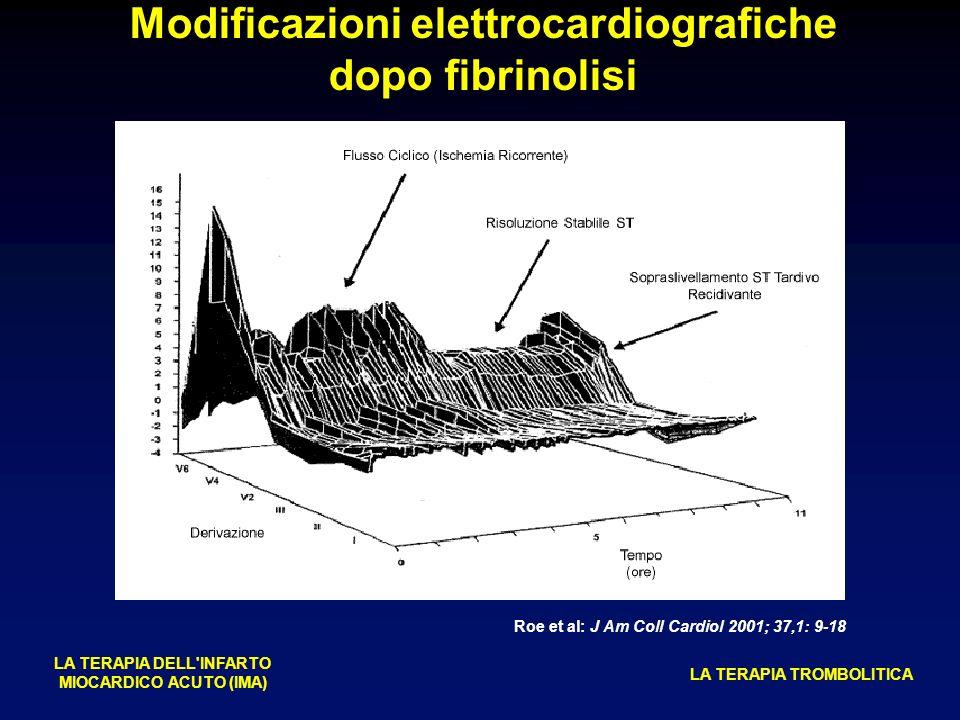 Modificazioni elettrocardiografiche dopo fibrinolisi