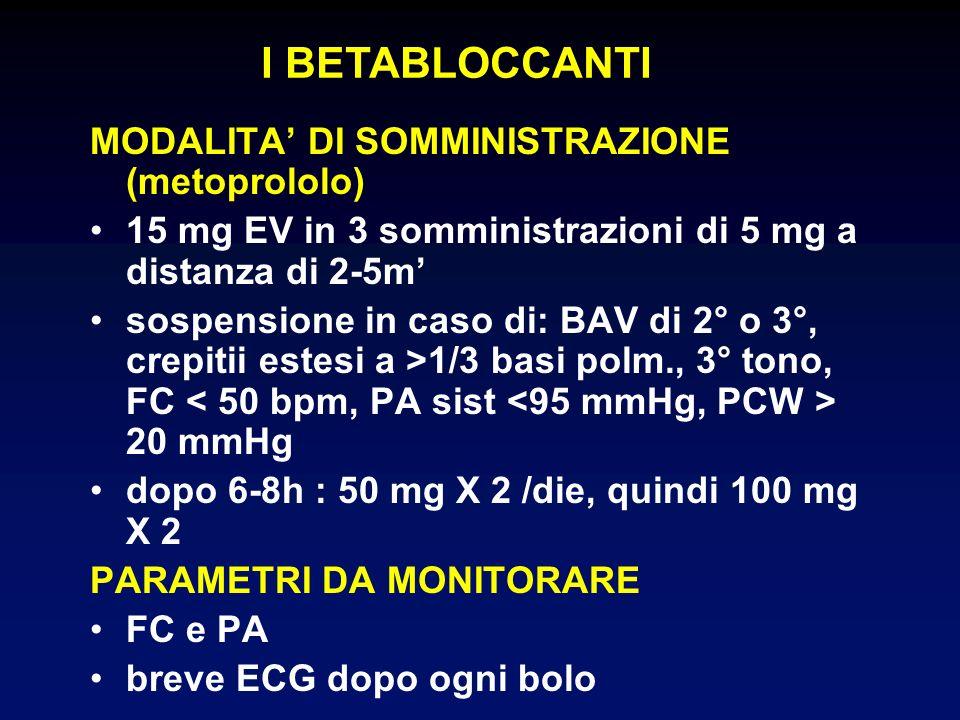 I BETABLOCCANTI MODALITA' DI SOMMINISTRAZIONE (metoprololo)
