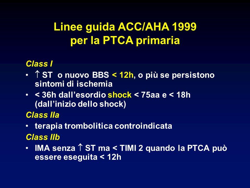 Linee guida ACC/AHA 1999 per la PTCA primaria