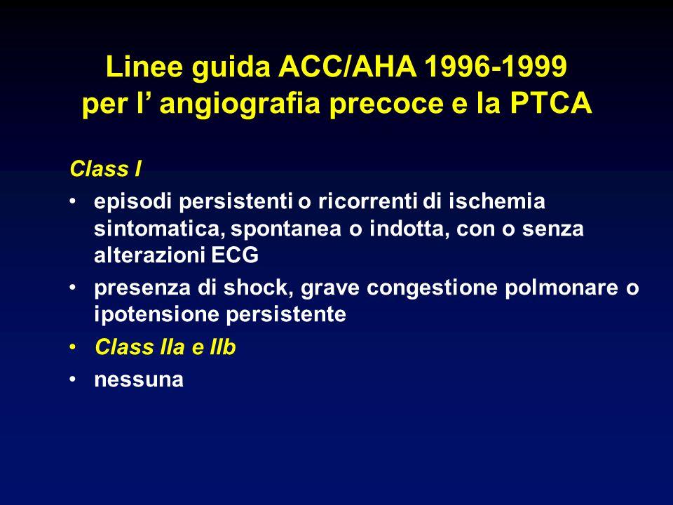 per l' angiografia precoce e la PTCA