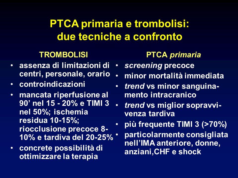 PTCA primaria e trombolisi: due tecniche a confronto