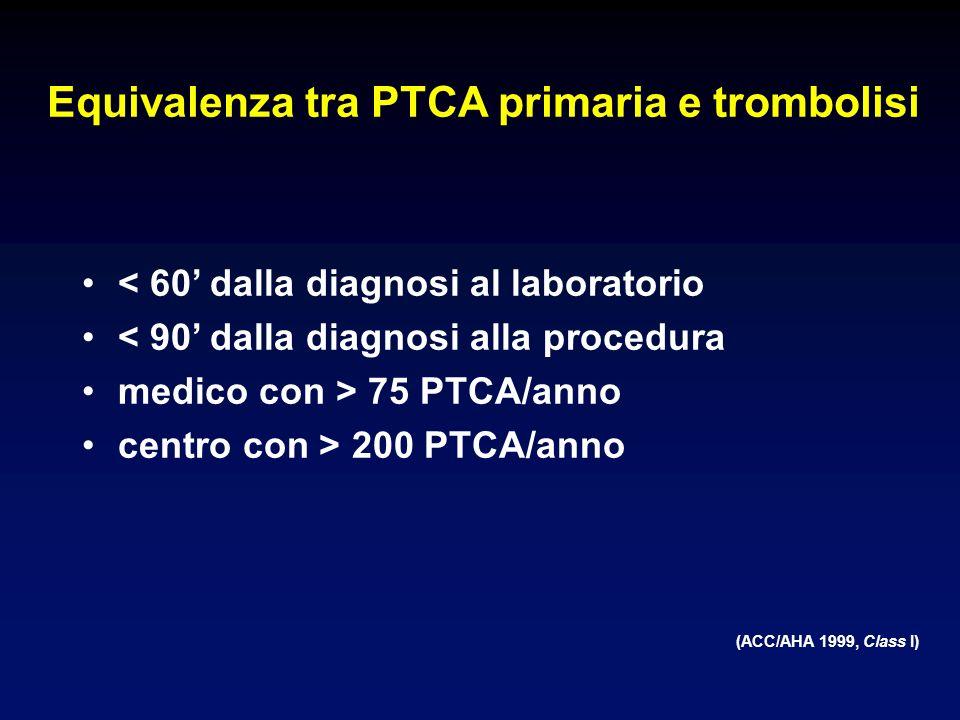 Equivalenza tra PTCA primaria e trombolisi