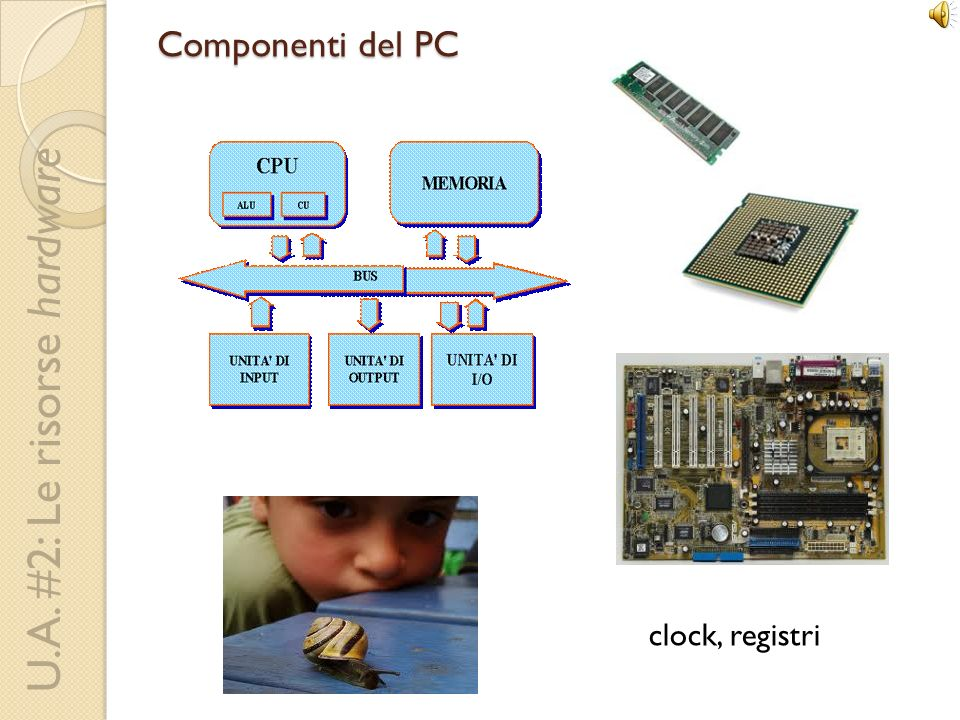 Componenti del PC clock, registri