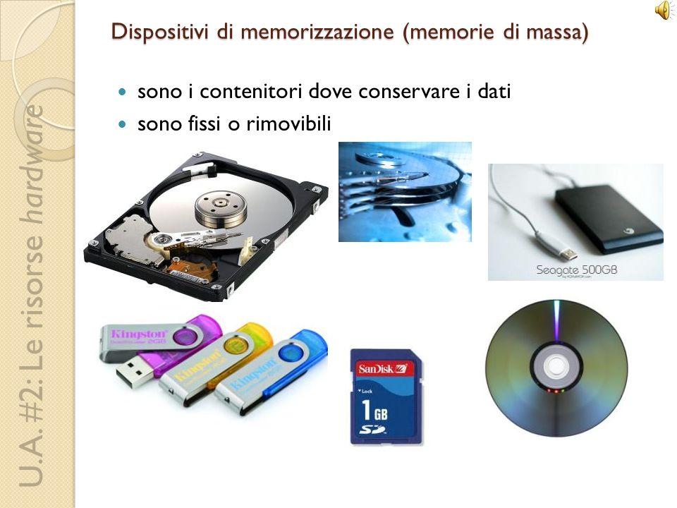 Dispositivi di memorizzazione (memorie di massa)