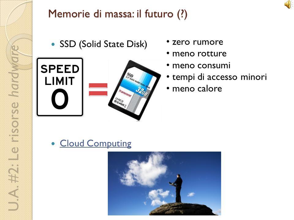 Memorie di massa: il futuro ( )