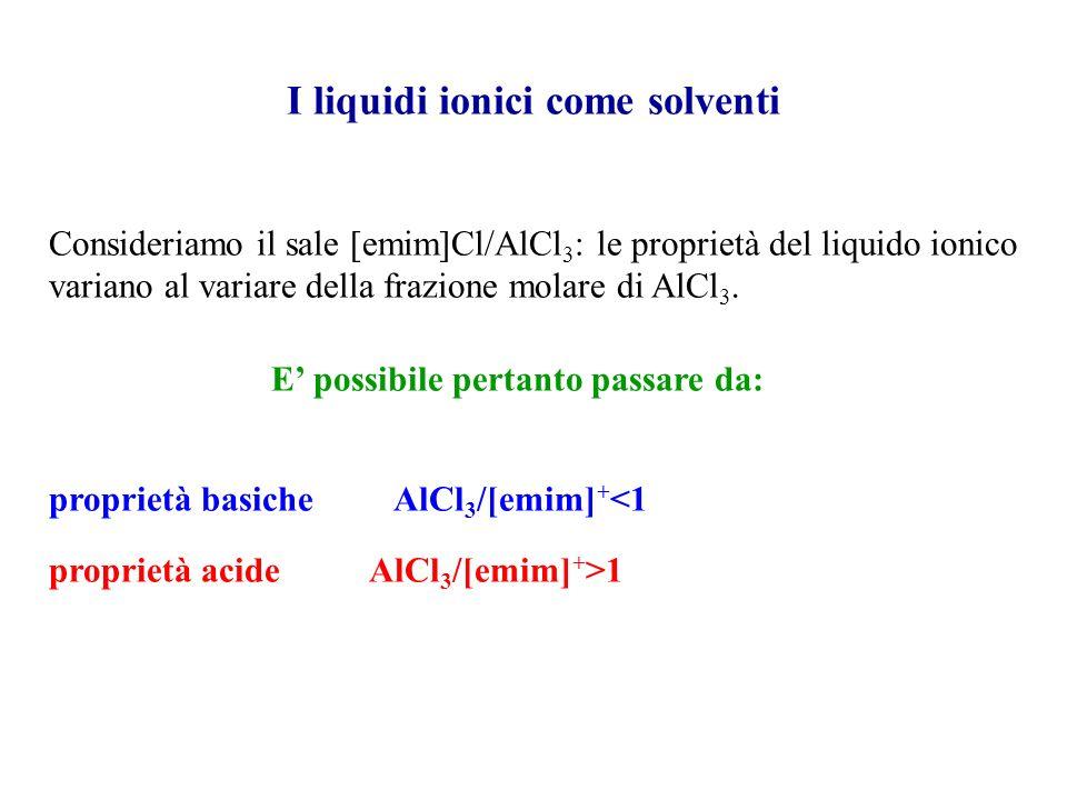 I liquidi ionici come solventi