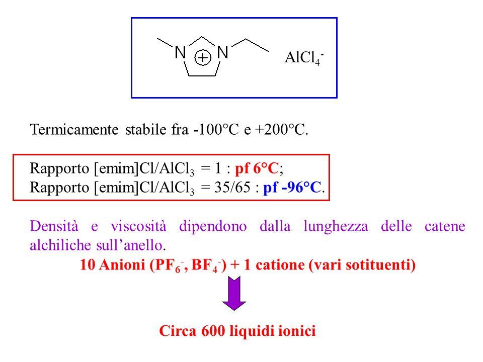 10 Anioni (PF6-, BF4-) + 1 catione (vari sotituenti)
