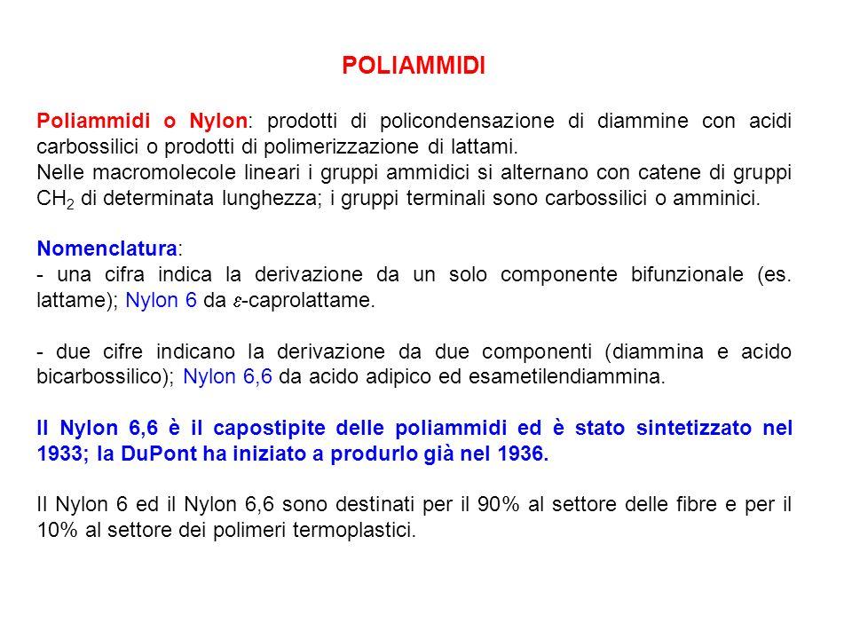 POLIAMMIDI Poliammidi o Nylon: prodotti di policondensazione di diammine con acidi carbossilici o prodotti di polimerizzazione di lattami.