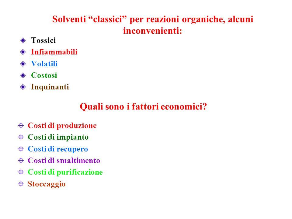 Solventi classici per reazioni organiche, alcuni inconvenienti: