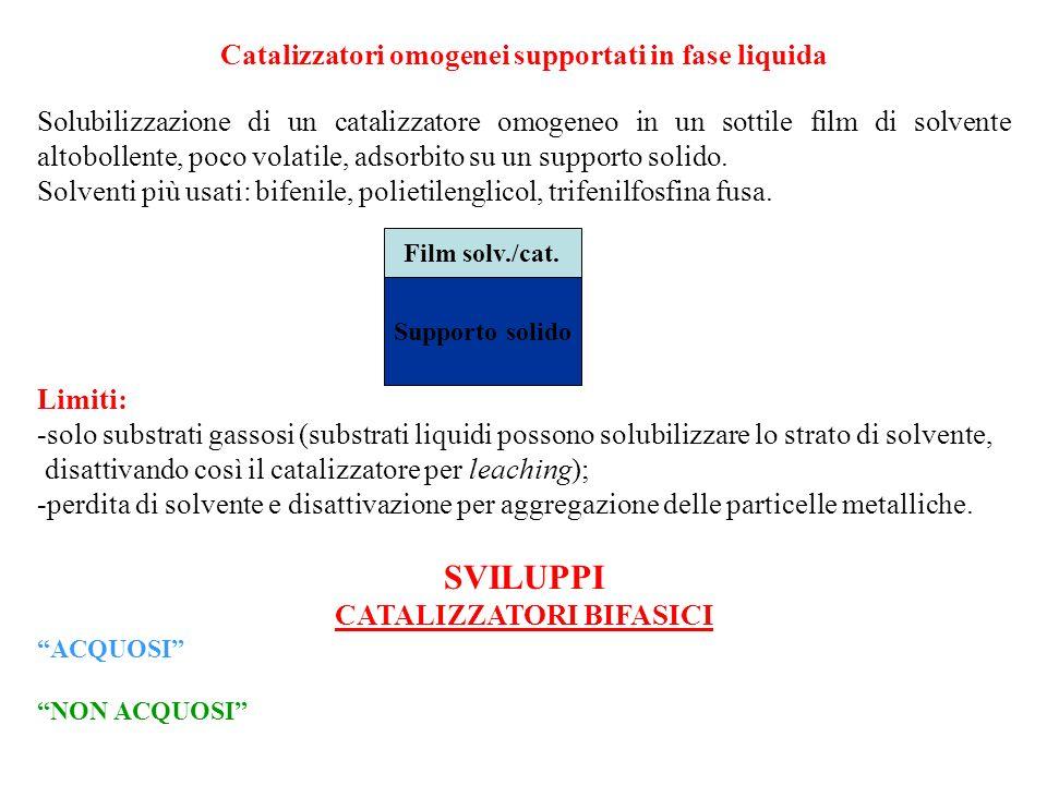 SVILUPPI Catalizzatori omogenei supportati in fase liquida