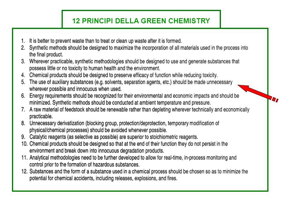 12 PRINCIPI DELLA GREEN CHEMISTRY