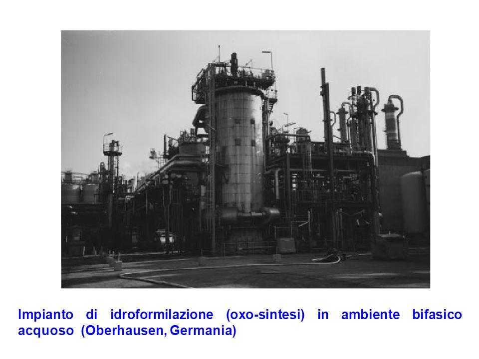 Impianto di idroformilazione (oxo-sintesi) in ambiente bifasico acquoso (Oberhausen, Germania)