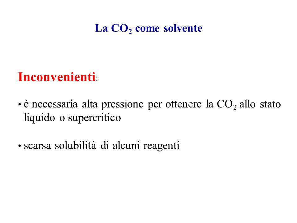 Inconvenienti: La CO2 come solvente liquido o supercritico