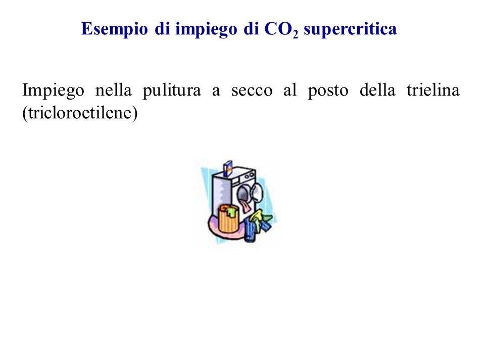 Esempio di impiego di CO2 supercritica