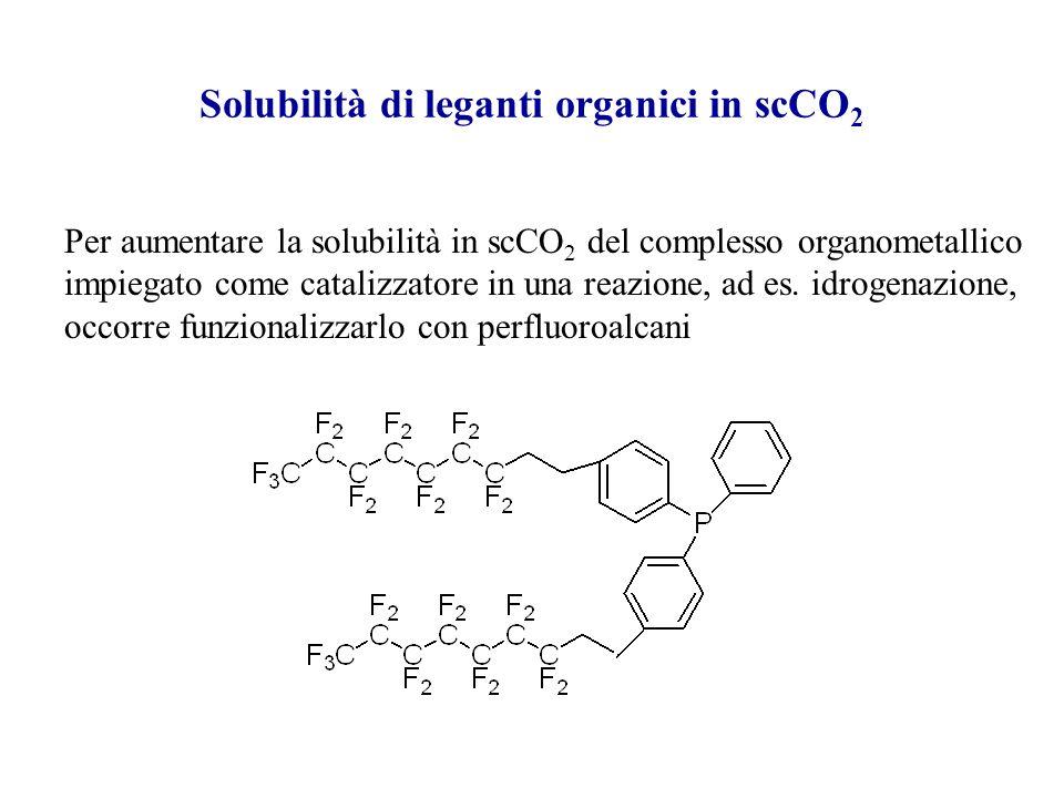 Solubilità di leganti organici in scCO2