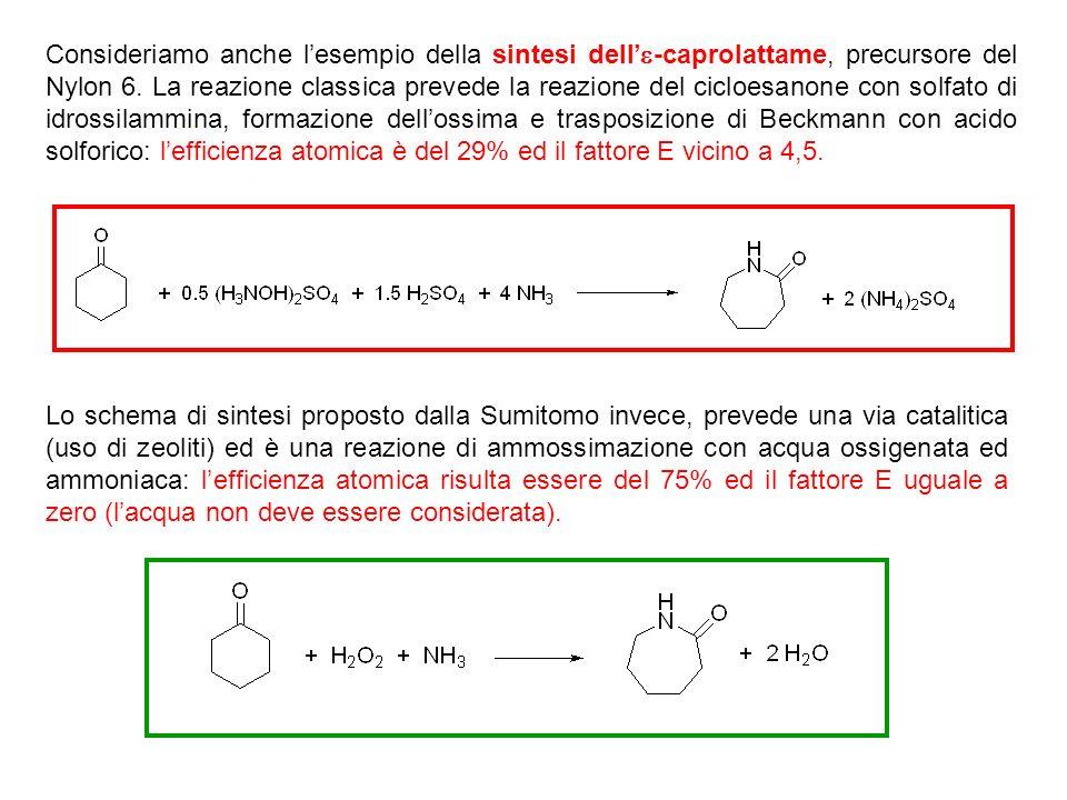 Consideriamo anche l'esempio della sintesi dell'e-caprolattame, precursore del Nylon 6. La reazione classica prevede la reazione del cicloesanone con solfato di idrossilammina, formazione dell'ossima e trasposizione di Beckmann con acido solforico: l'efficienza atomica è del 29% ed il fattore E vicino a 4,5.