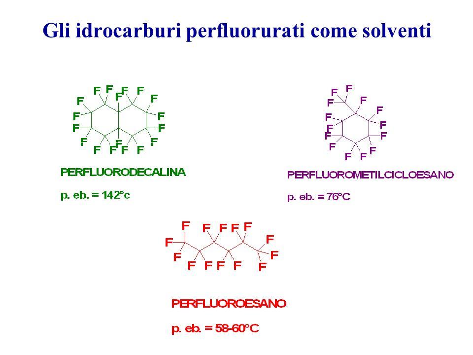 Gli idrocarburi perfluorurati come solventi