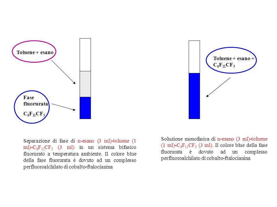 Toluene + esano Toluene + esano + C6F11CF3. Fase fluorurata. C6F11CF3.