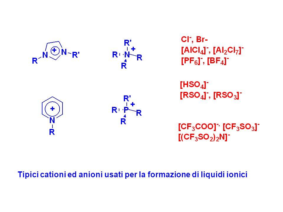Tipici cationi ed anioni usati per la formazione di liquidi ionici