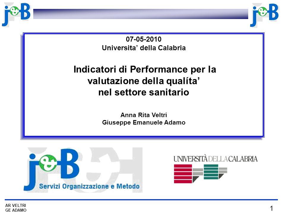 Indicatori di Performance per la valutazione della qualíta'