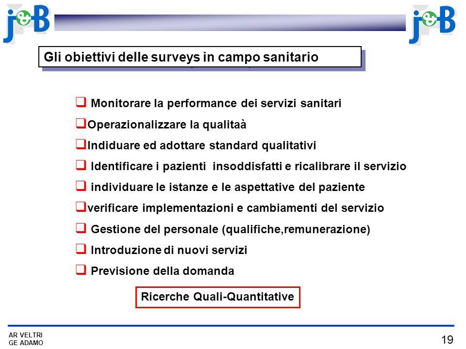Gli obiettivi delle surveys in campo sanitario